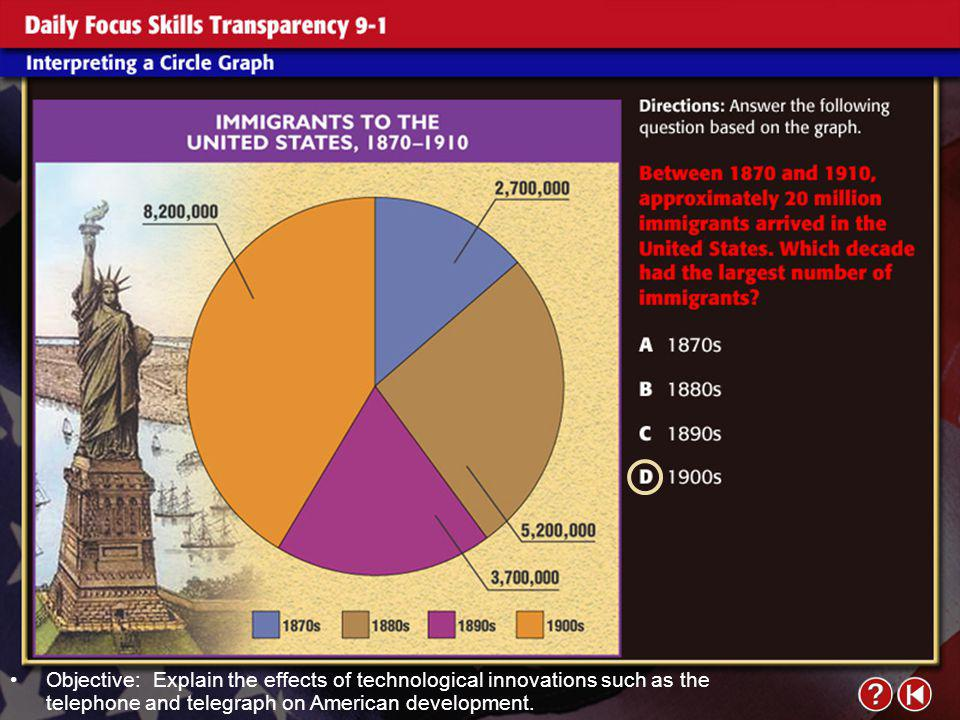Daily Focus Skills Transparency 1