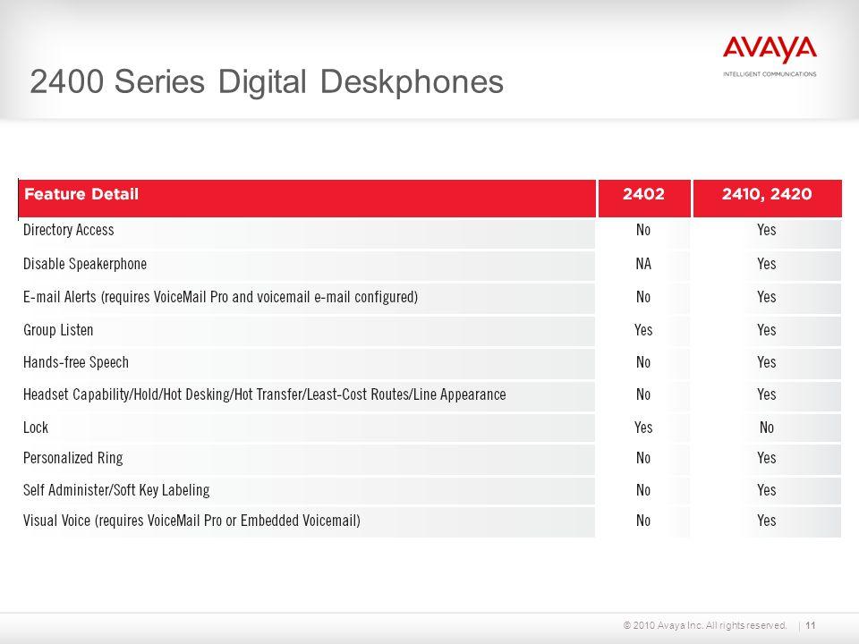 2400 Series Digital Deskphones