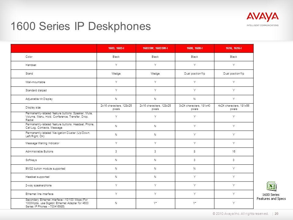 1600 Series IP Deskphones © 2010 Avaya Inc. All rights reserved.