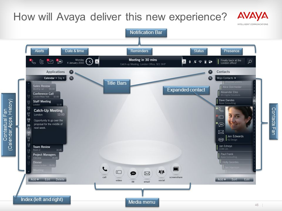 How will Avaya deliver this new experience
