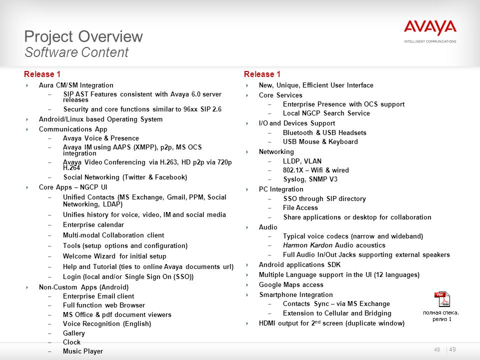 Project Overview Software Content