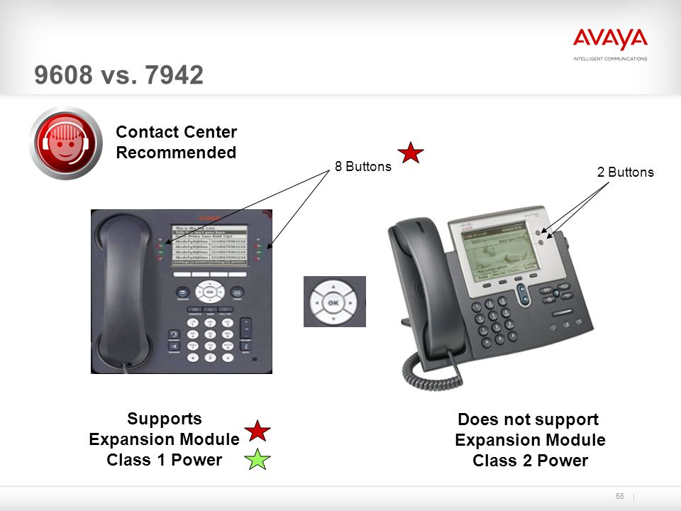 9608 vs. 7942 Contact Center Recommended Supports Expansion Module