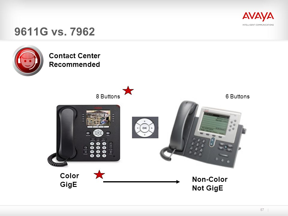 9611G vs. 7962 Contact Center Recommended Color GigE Non-Color