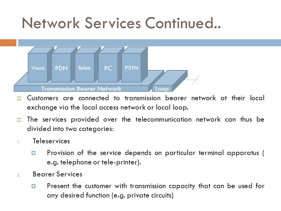 Network Services Continued..