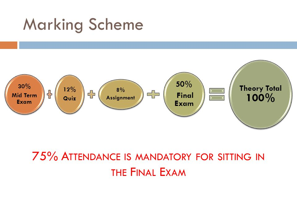 75% Attendance is mandatory for sitting in the Final Exam