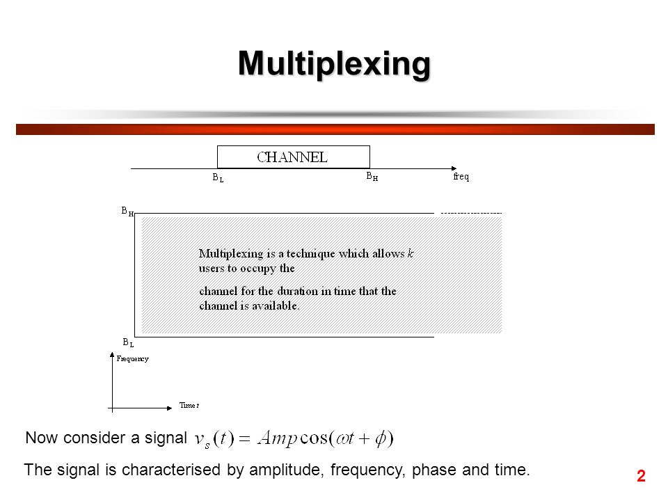 Multiplexing Now consider a signal