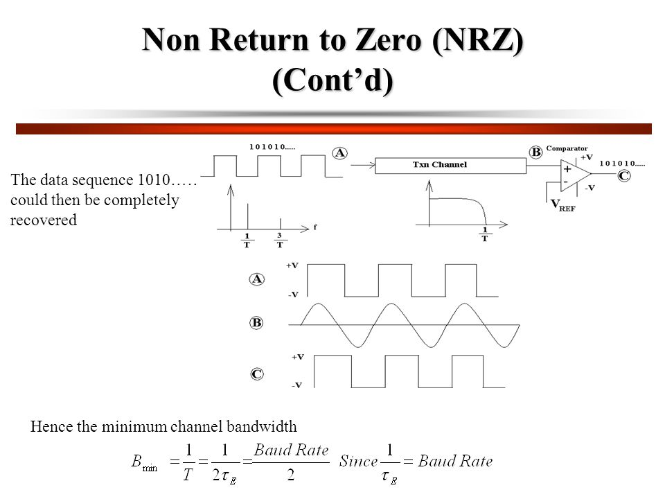 Non Return to Zero (NRZ) (Cont'd)
