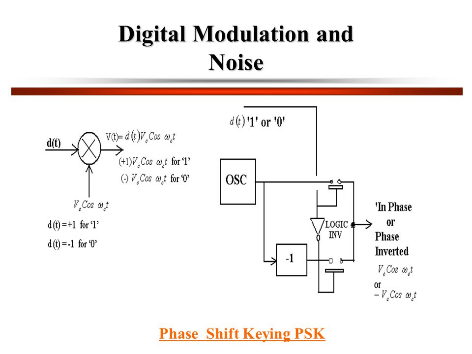 Digital Modulation and Noise