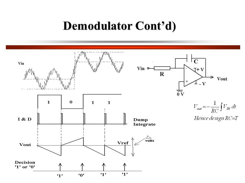 Demodulator Cont'd)