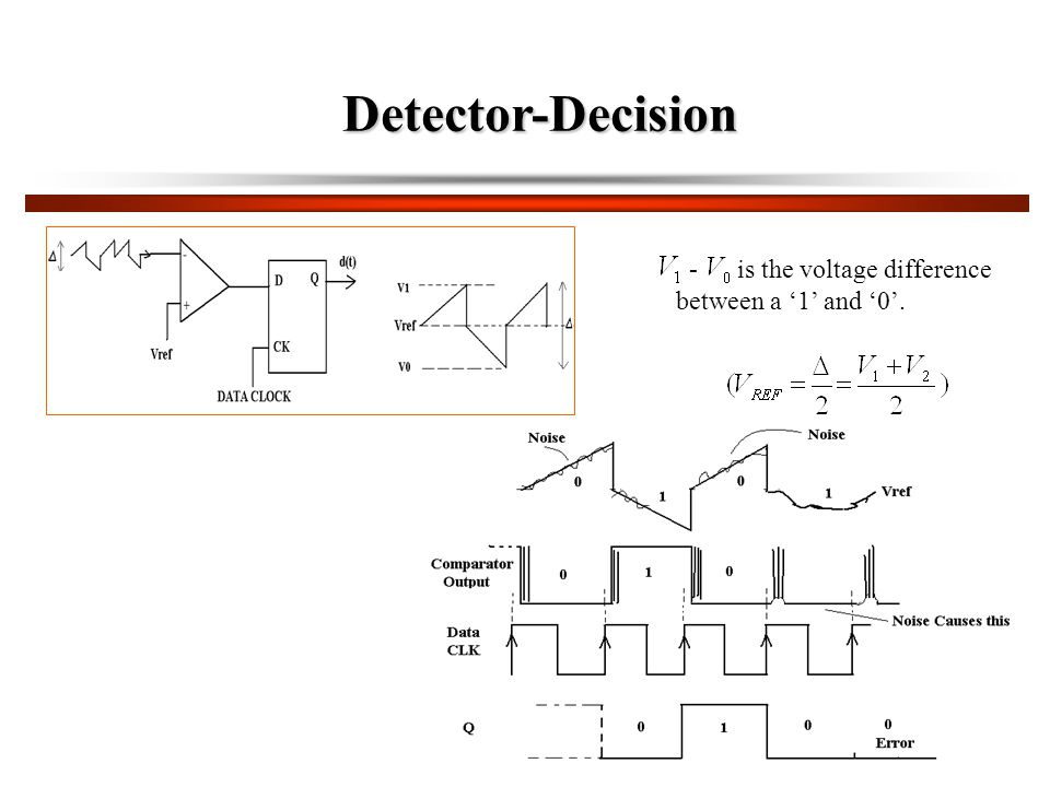 Detector-Decision - is the voltage difference between a '1' and '0'.