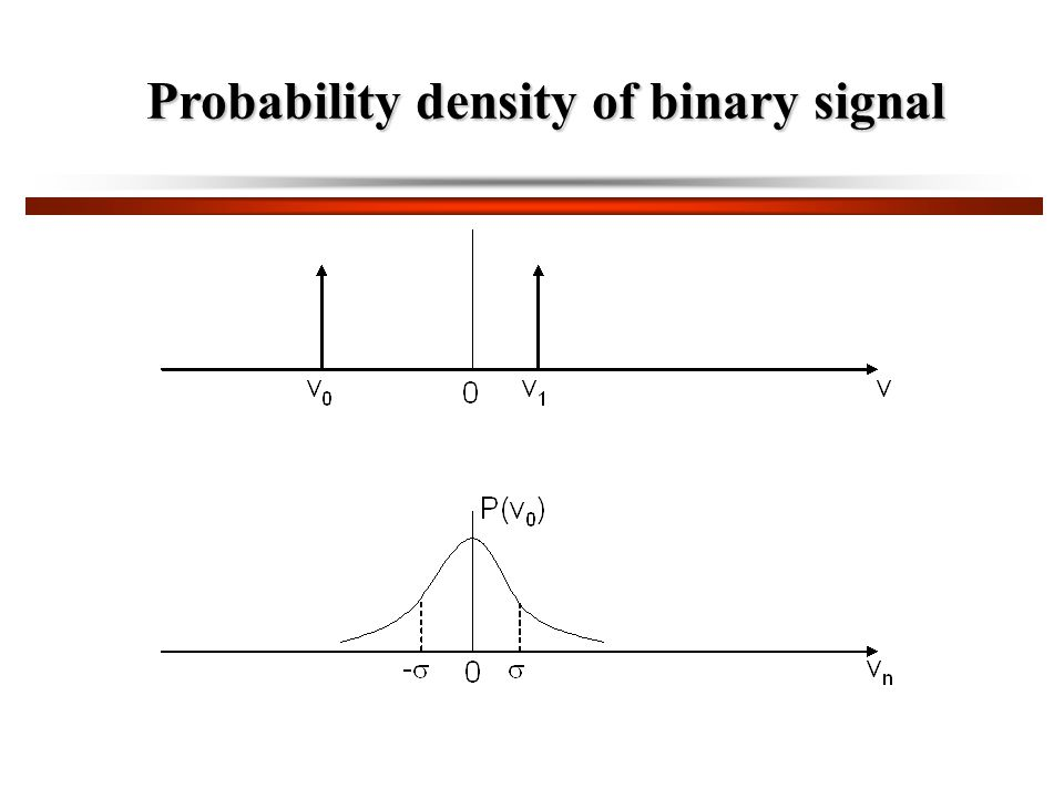 Probability density of binary signal