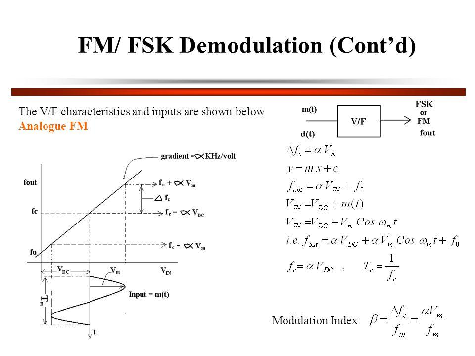 FM/ FSK Demodulation (Cont'd)