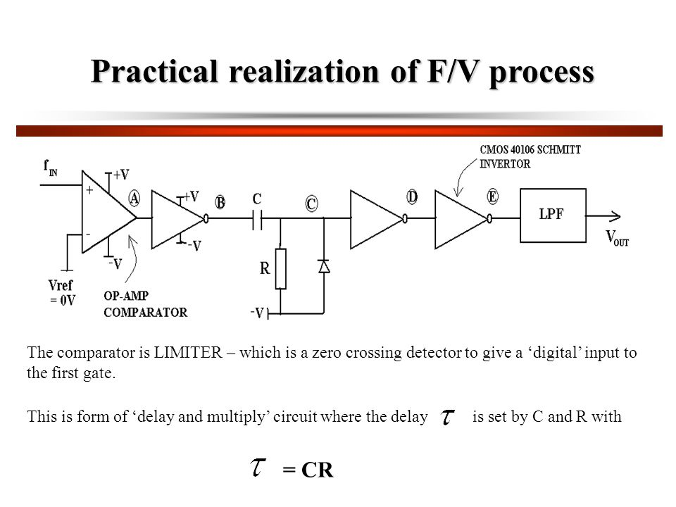 Practical realization of F/V process