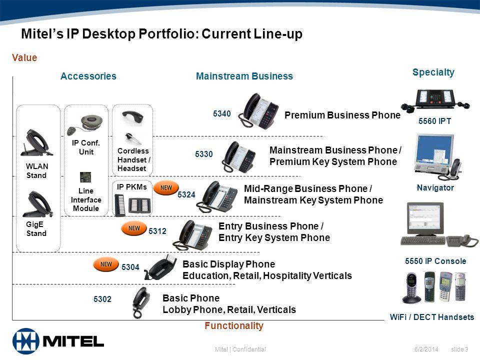 Mitel's IP Desktop Portfolio: Current Line-up