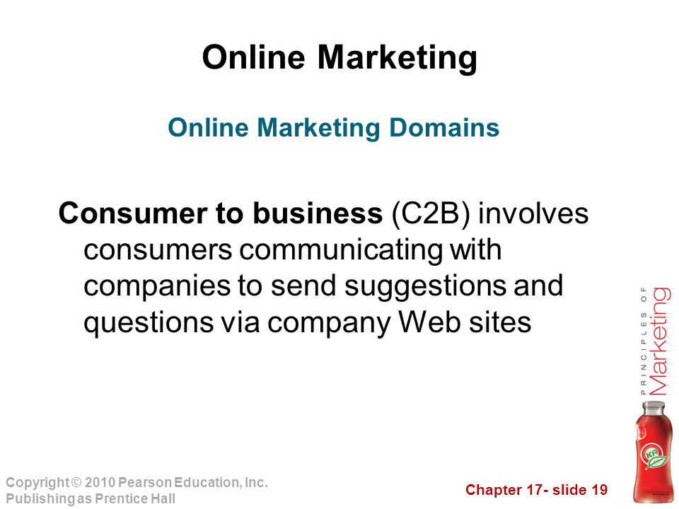 Online Marketing Domains