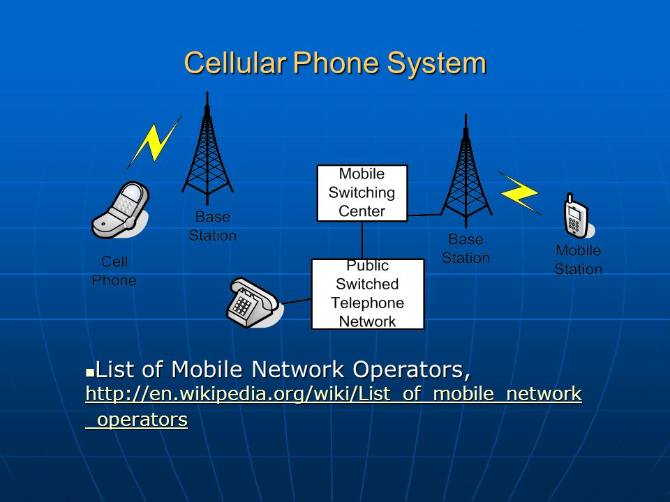 Cellular Phone System List of Mobile Network Operators, http://en.wikipedia.org/wiki/List_of_mobile_network_operators.