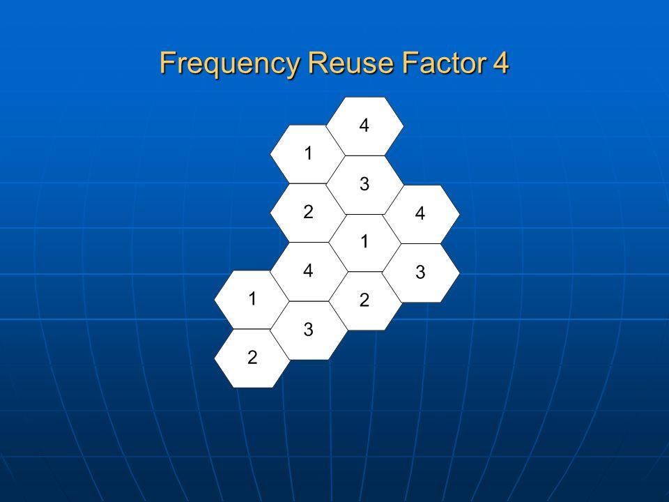 Frequency Reuse Factor 4