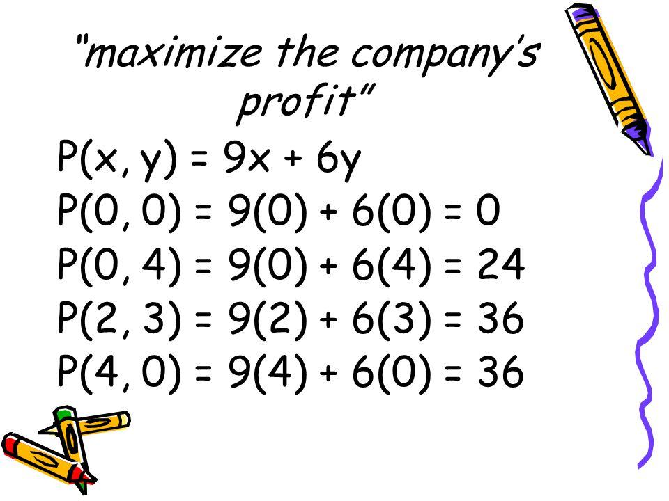 maximize the company's profit