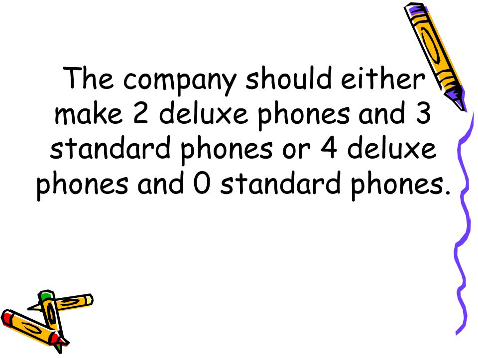 The company should either make 2 deluxe phones and 3 standard phones or 4 deluxe phones and 0 standard phones.