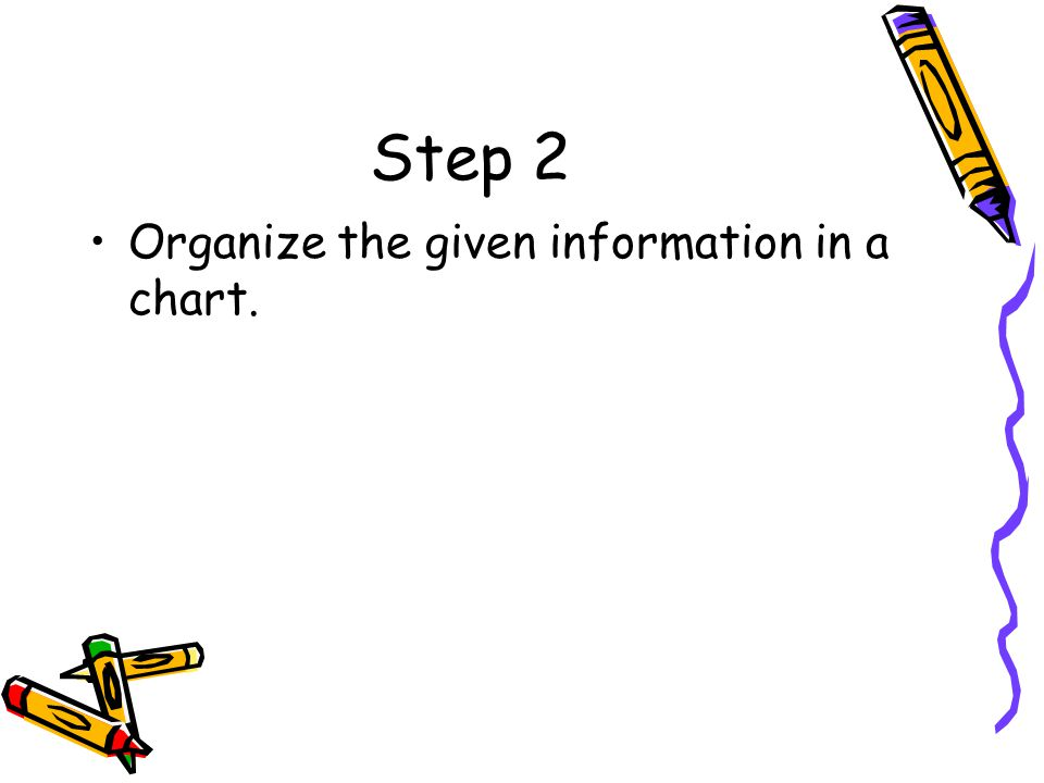 Step 2 Organize the given information in a chart.