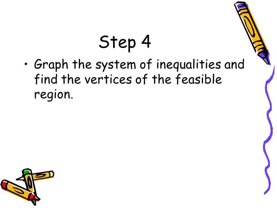 Step 4 Graph the system of inequalities and find the vertices of the feasible region.