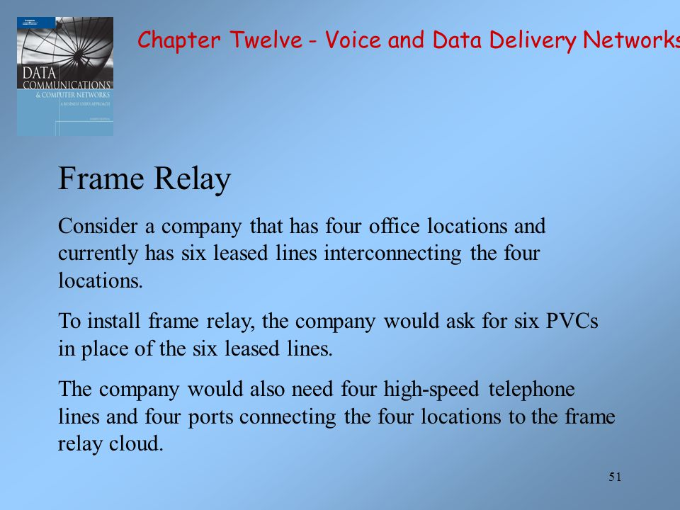 Frame Relay Chapter Twelve - Voice and Data Delivery Networks