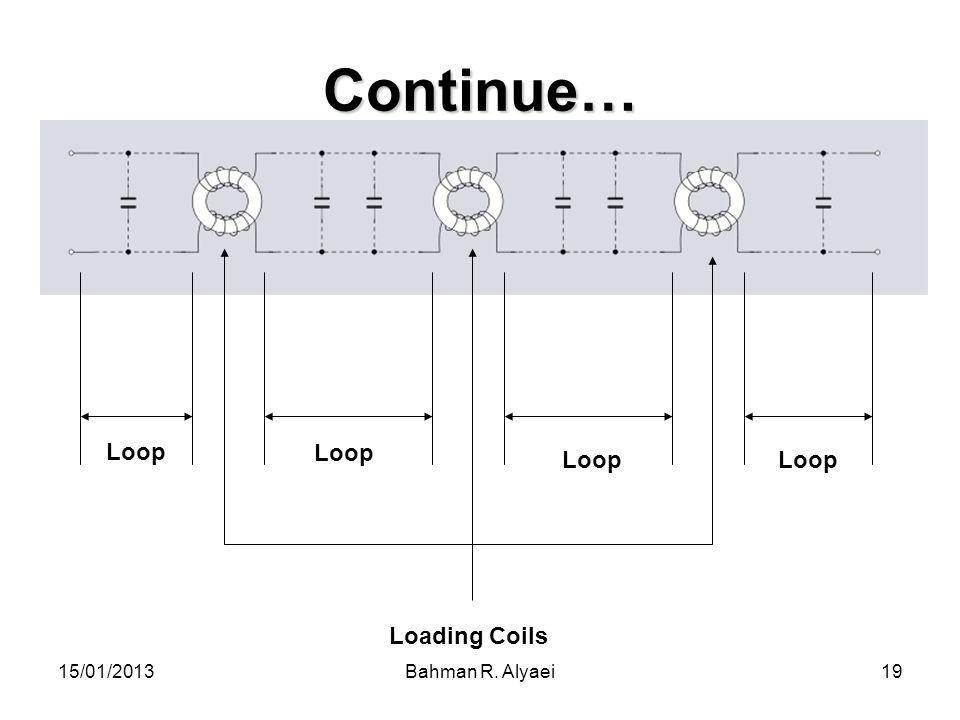 Continue… Loading Coils Loop 15/01/2013 Bahman R. Alyaei