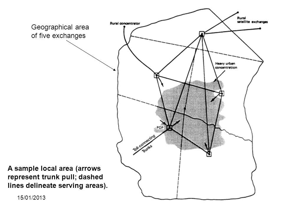 Geographical area of five exchanges