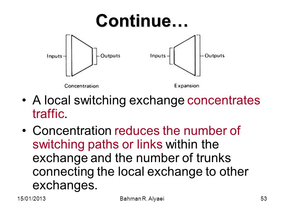 Continue… A local switching exchange concentrates traffic.