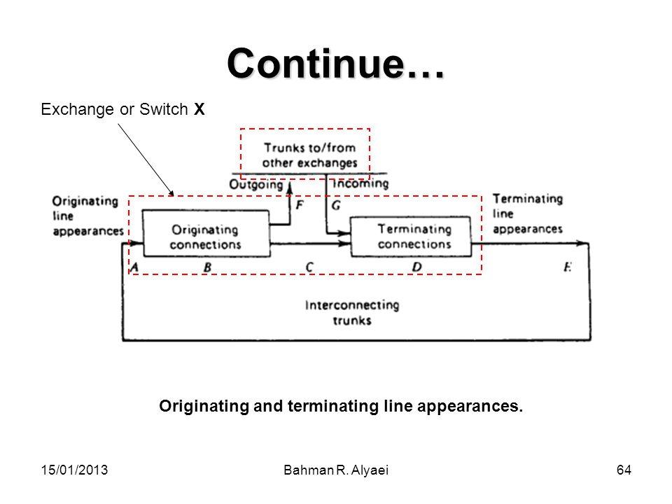 Originating and terminating line appearances.