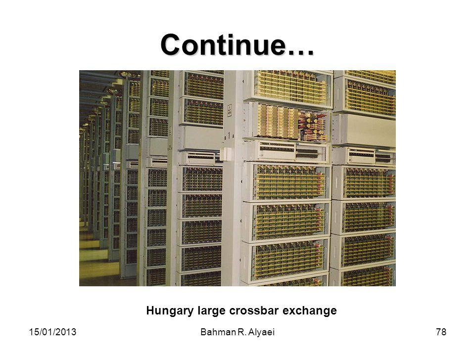Hungary large crossbar exchange