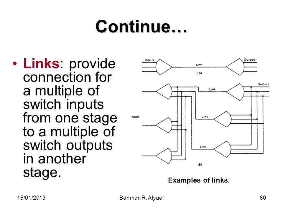 Continue… Links: provide connection for a multiple of switch inputs from one stage to a multiple of switch outputs in another stage.