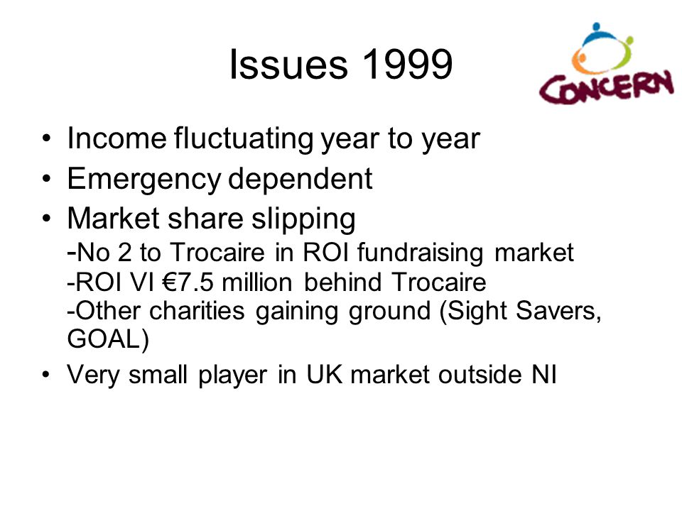Issues 1999 Income fluctuating year to year Emergency dependent