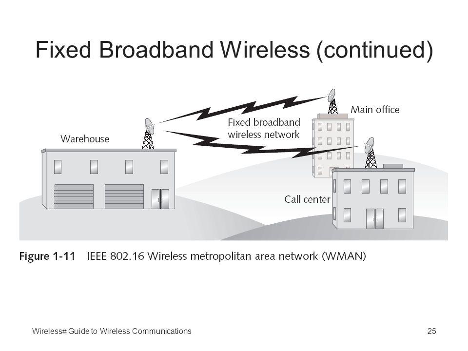Fixed Broadband Wireless (continued)