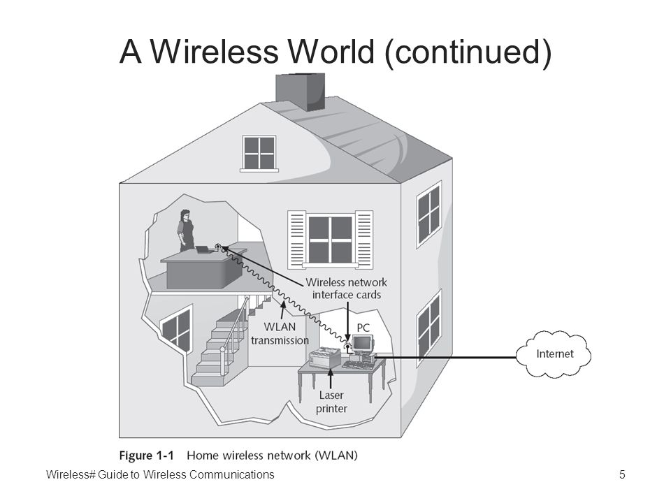 A Wireless World (continued)