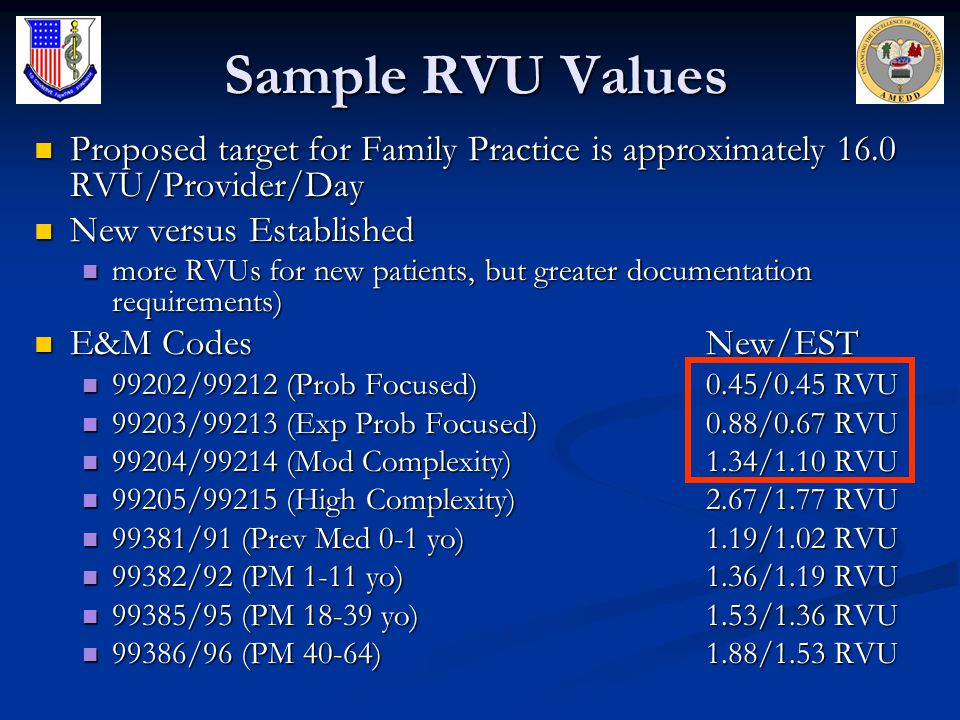 Sample RVU Values Proposed target for Family Practice is approximately 16.0 RVU/Provider/Day. New versus Established.