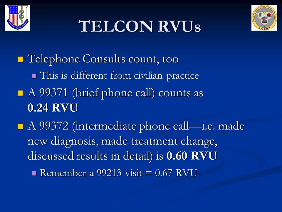 TELCON RVUs Telephone Consults count, too