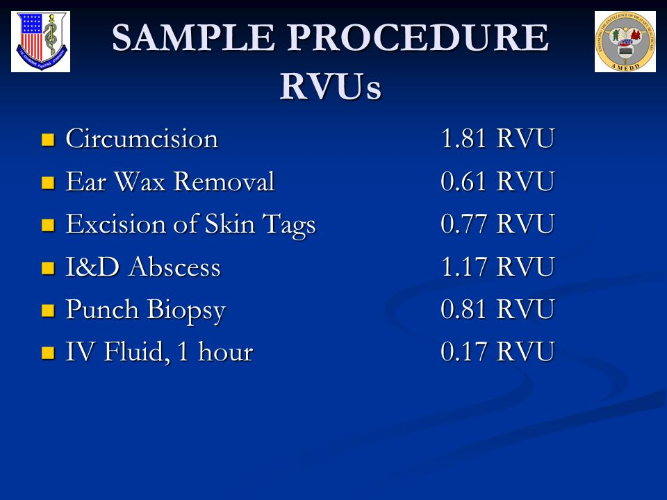 SAMPLE PROCEDURE RVUs Circumcision 1.81 RVU Ear Wax Removal 0.61 RVU