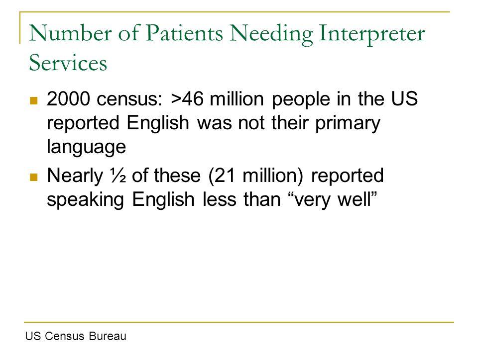 Number of Patients Needing Interpreter Services