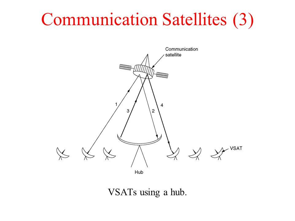 Communication Satellites (3)