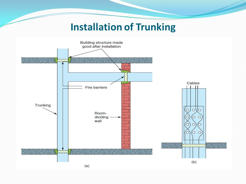 Installation of Trunking