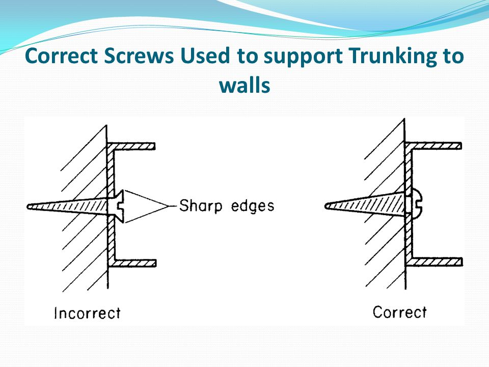 Correct Screws Used to support Trunking to walls