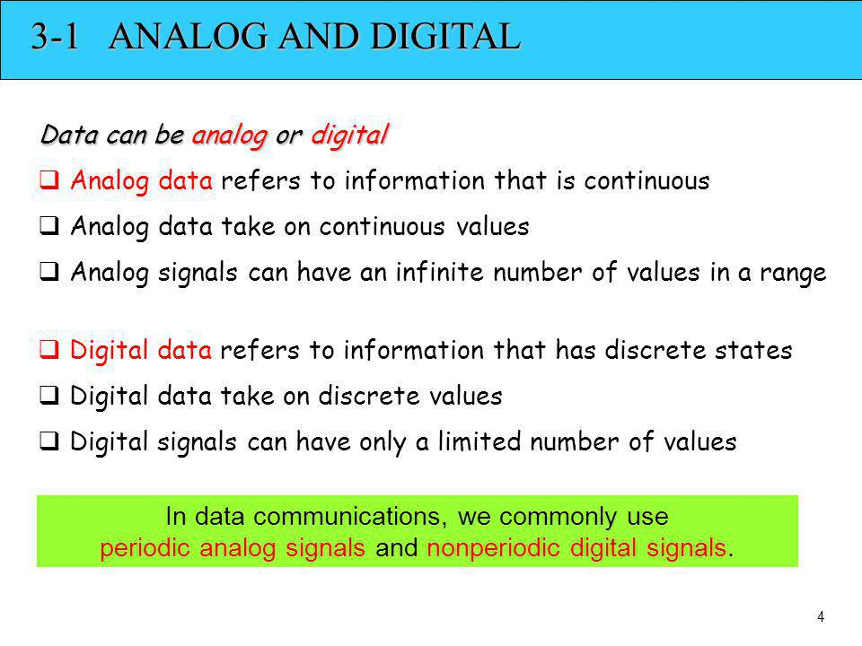 3-1 ANALOG AND DIGITAL Data can be analog or digital
