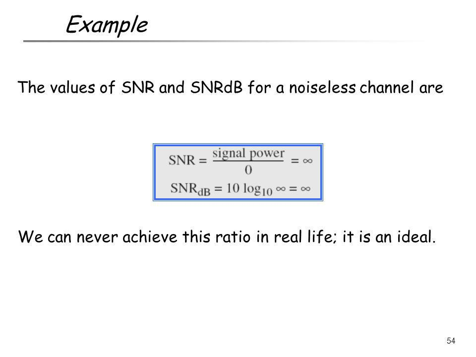 Example The values of SNR and SNRdB for a noiseless channel are