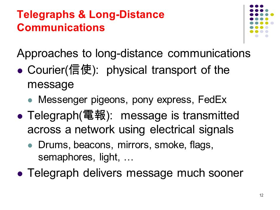 Telegraphs & Long-Distance Communications