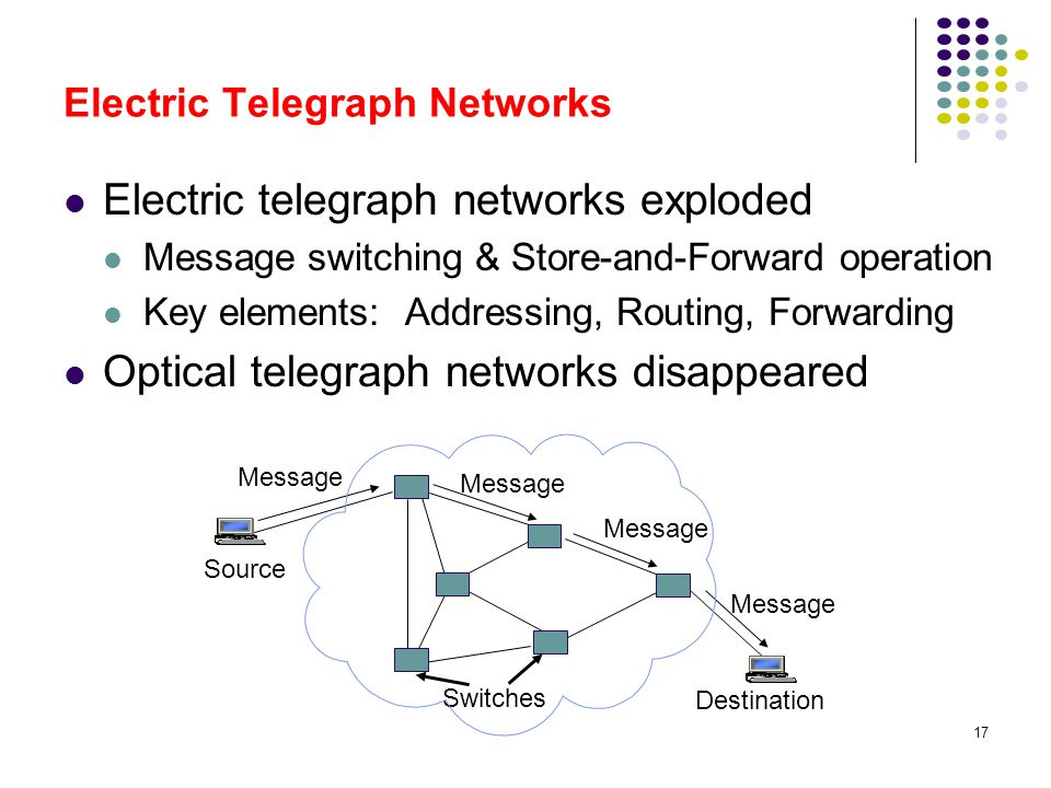 Electric Telegraph Networks
