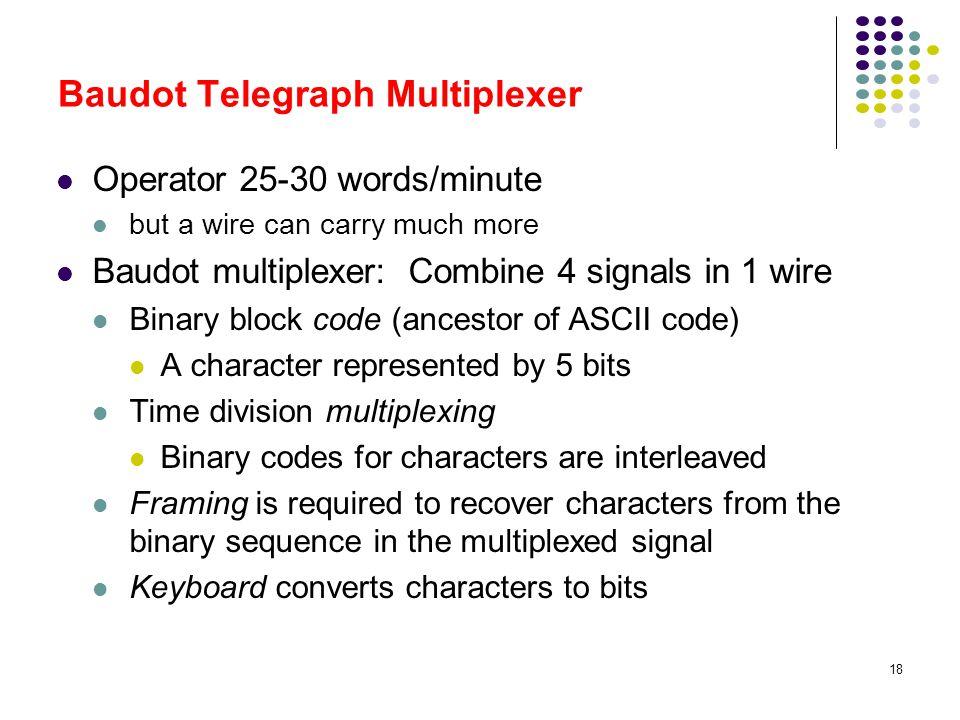 Baudot Telegraph Multiplexer
