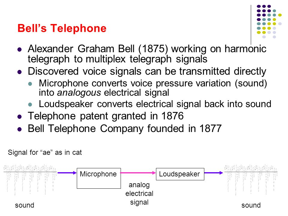 Bell's Telephone Alexander Graham Bell (1875) working on harmonic telegraph to multiplex telegraph signals.