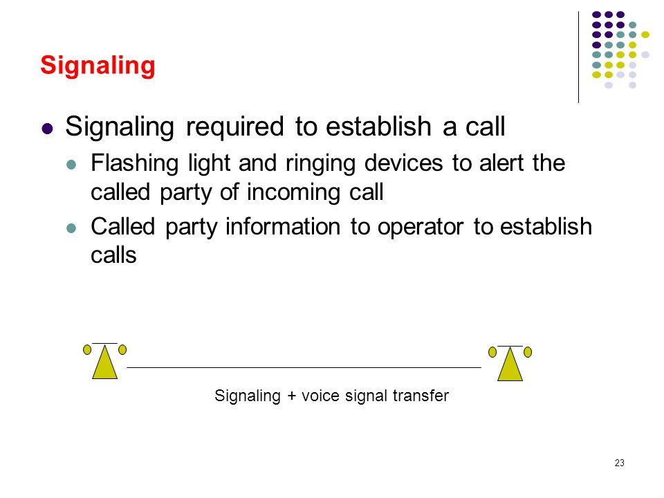 Signaling required to establish a call
