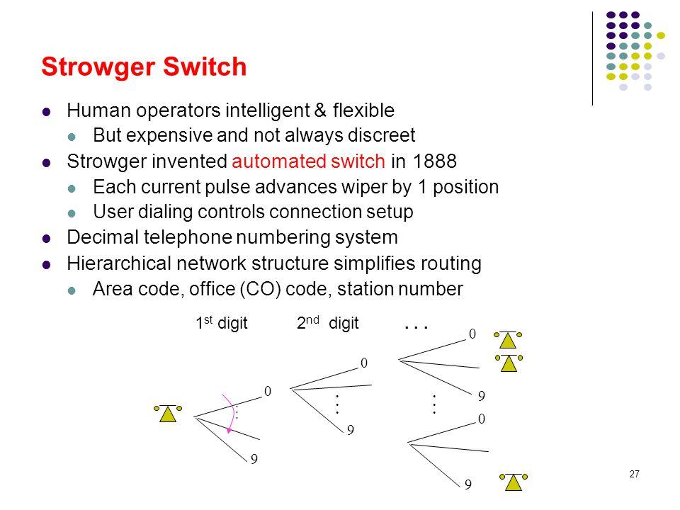 Strowger Switch Human operators intelligent & flexible